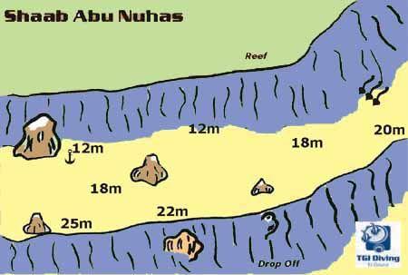 shaab_abu_nuhas